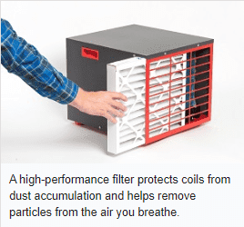 high performance filters
